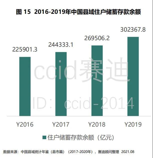 2021年全国各省gdp比重_2021年全国31省 市 自治区 第一季度GDP大数据汇总